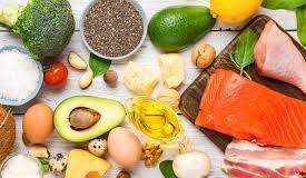 Keto Diet – zum Abnehmen - Deutschland – anwendung – kaufen