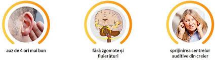 EARELIEF Soundimine – preis – Nebenwirkungen– in apotheke