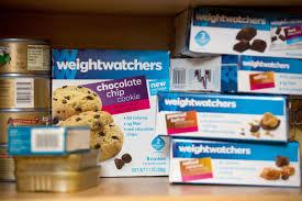 Weight Watchers - Bewertung - bestellen - Aktion