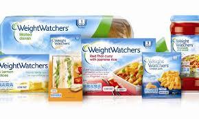 Weight Watchers - preis - forum - Nebenwirkungen